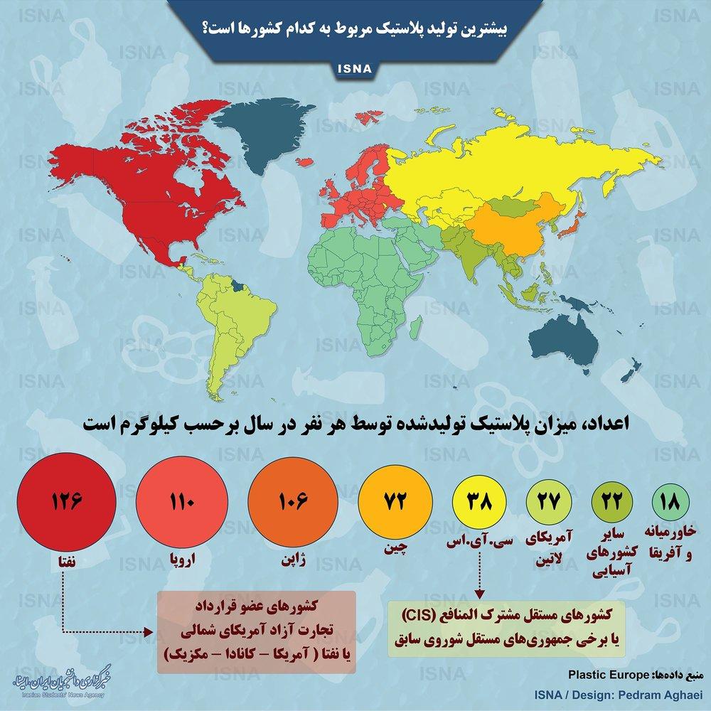 کشور هایی که بیشترین پلاستیک را تولید می کنند